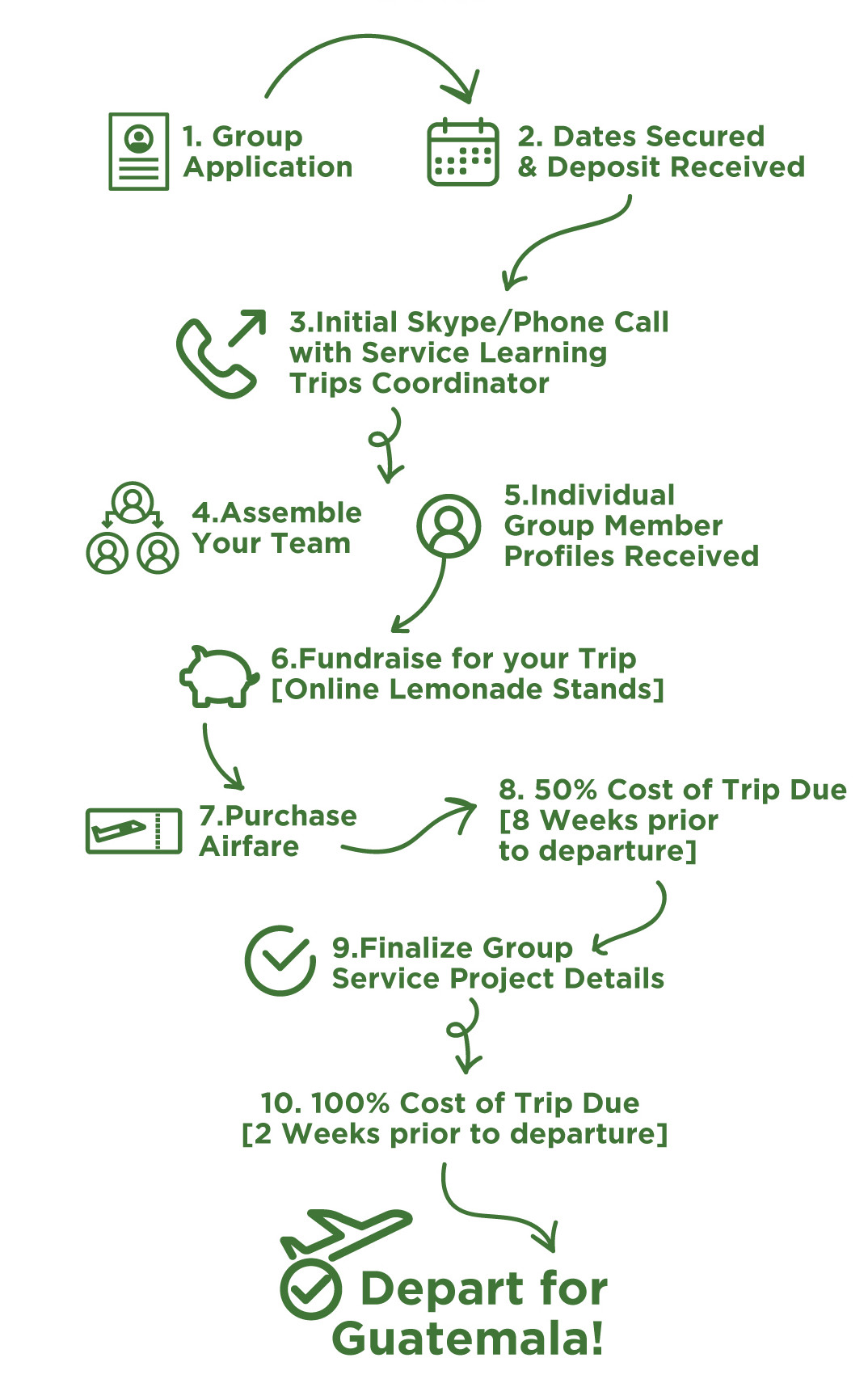Final-Infographic-Stages (1)
